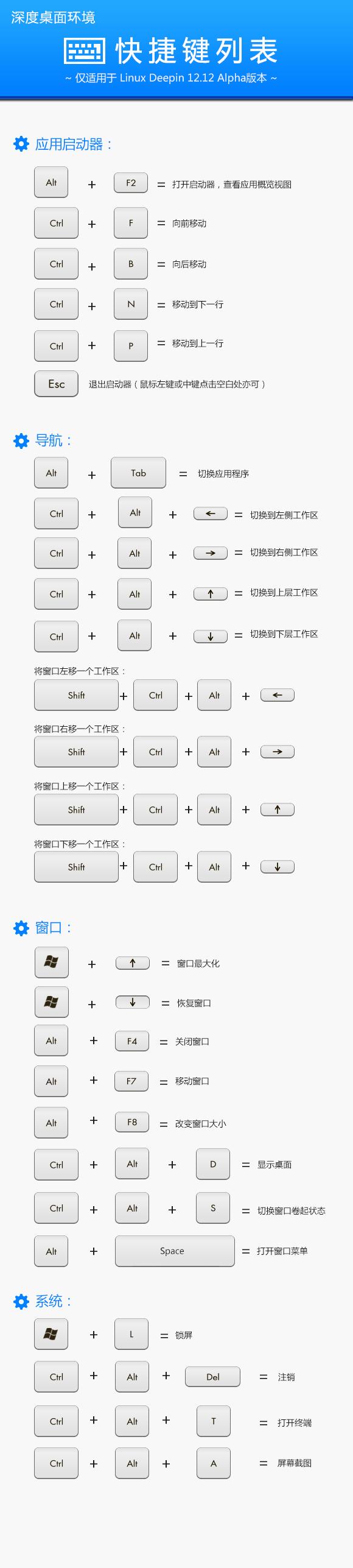 (图)深度桌面环境常用快捷键