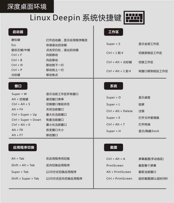 [图]Linux Deepin 常用系统快捷键