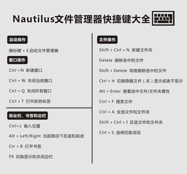 [图]Linux Deepin下文件管理器快捷键汇总